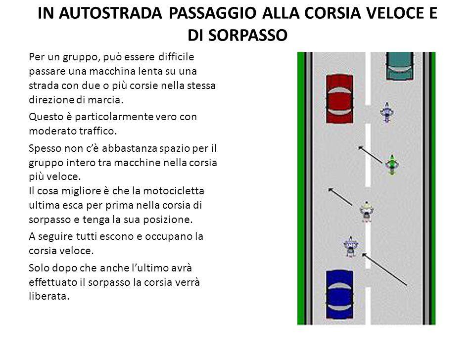 IN AUTOSTRADA PASSAGGIO ALLA CORSIA VELOCE E DI SORPASSO