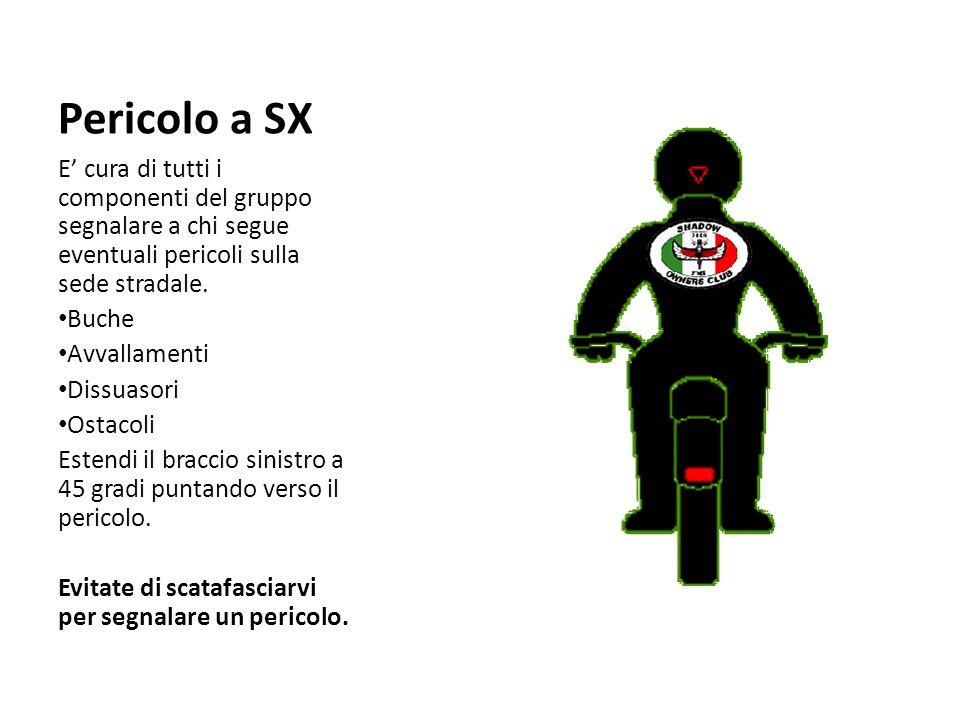 Pericolo a SX E' cura di tutti i componenti del gruppo segnalare a chi segue eventuali pericoli sulla sede stradale.
