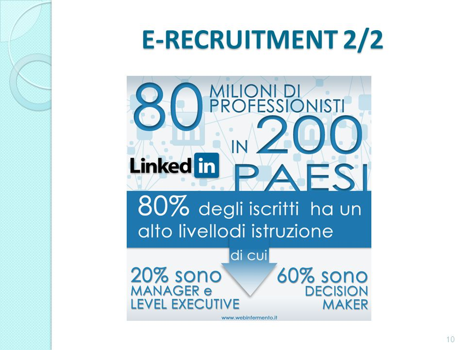 E-RECRUITMENT 2/2