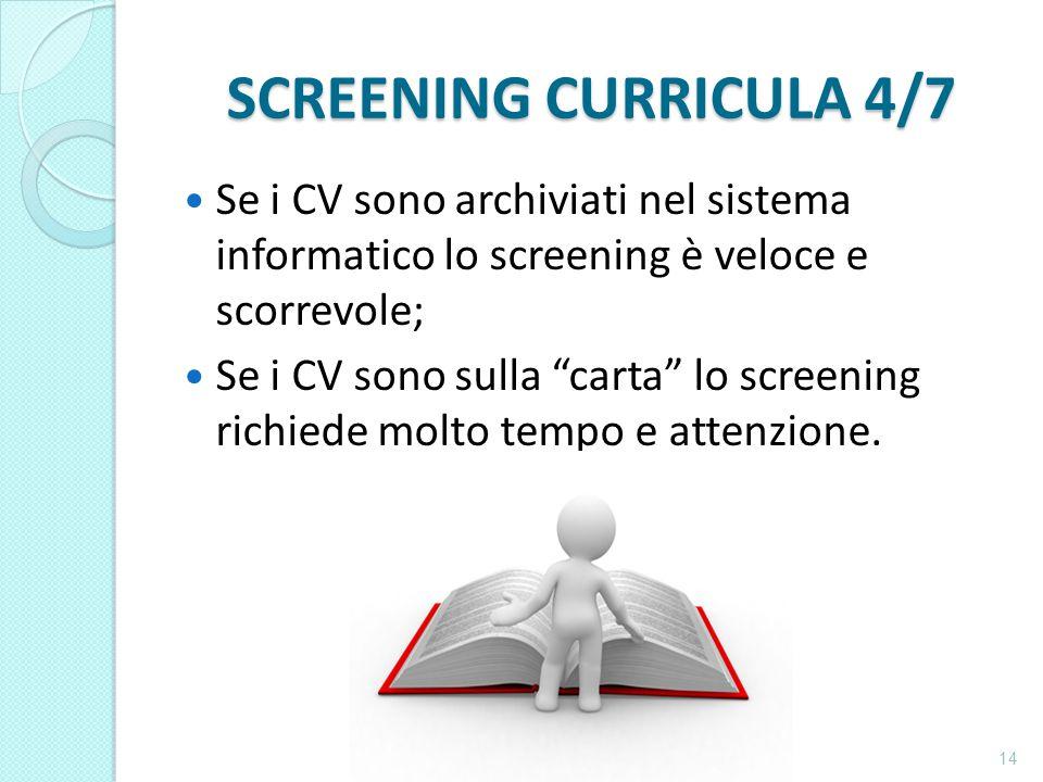 SCREENING CURRICULA 4/7 Se i CV sono archiviati nel sistema informatico lo screening è veloce e scorrevole;