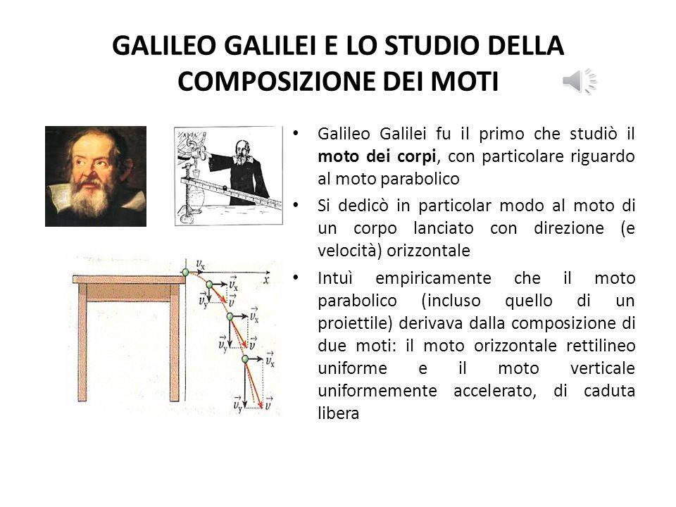 GALILEO GALILEI E LO STUDIO DELLA COMPOSIZIONE DEI MOTI