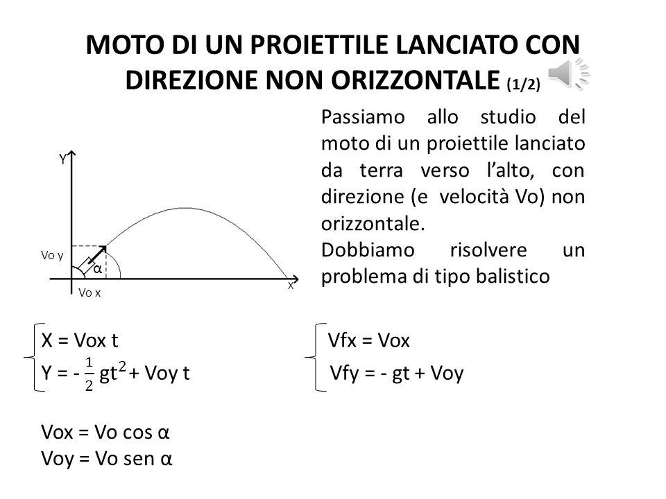 MOTO DI UN PROIETTILE LANCIATO CON DIREZIONE NON ORIZZONTALE (1/2)