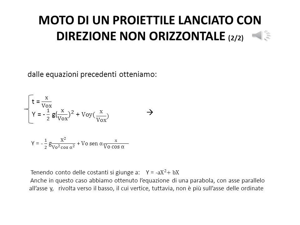 MOTO DI UN PROIETTILE LANCIATO CON DIREZIONE NON ORIZZONTALE (2/2)