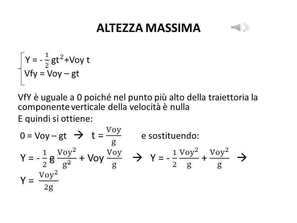 ALTEZZA MASSIMA Y = - 1 2 g t 2 +Voy t
