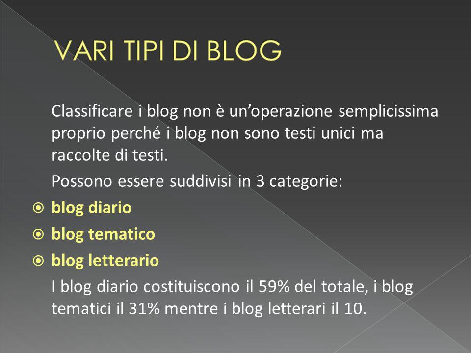 VARI TIPI DI BLOG Classificare i blog non è un'operazione semplicissima proprio perché i blog non sono testi unici ma raccolte di testi.
