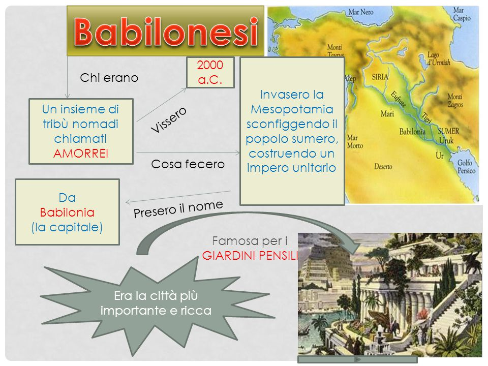 Babilonesi 2000 a.C. Chi erano