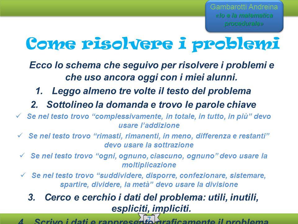 Come risolvere i problemi