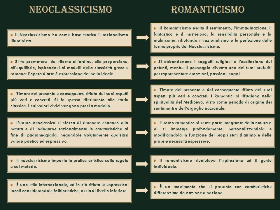 NEOCLASSICISMO ROMANTICISMO