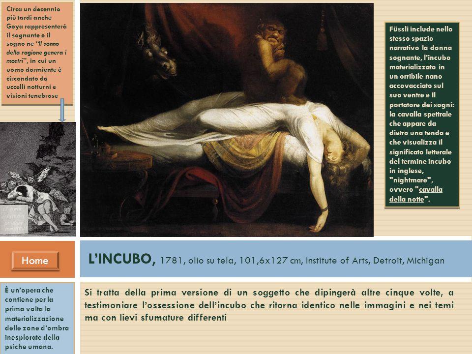 Circa un decennio più tardi anche Goya rappresenterà il sognante e il sogno ne Il sonno della ragione genera i mostri , in cui un uomo dormiente è circondato da uccelli notturni e visioni tenebrose