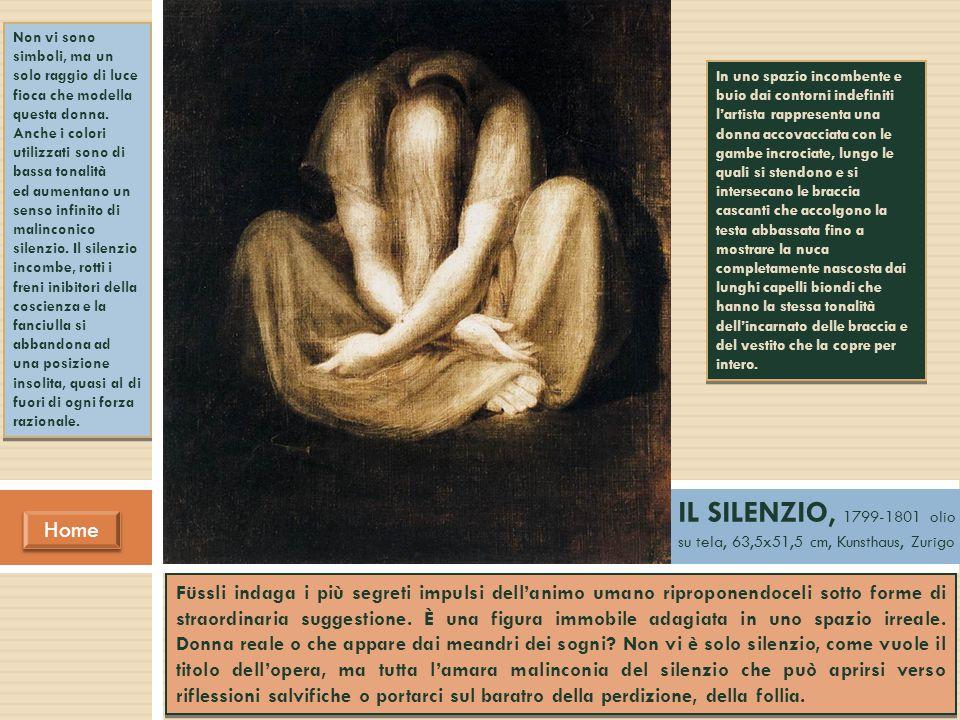 IL SILENZIO, 1799-1801 olio su tela, 63,5x51,5 cm, Kunsthaus, Zurigo