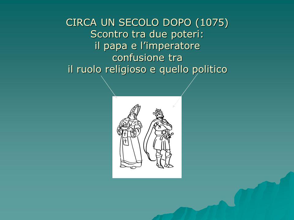 CIRCA UN SECOLO DOPO (1075) Scontro tra due poteri: il papa e l'imperatore confusione tra il ruolo religioso e quello politico