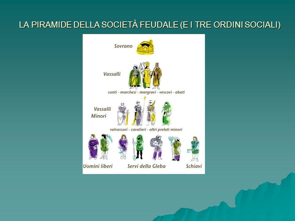LA PIRAMIDE DELLA SOCIETÀ FEUDALE (E I TRE ORDINI SOCIALI)
