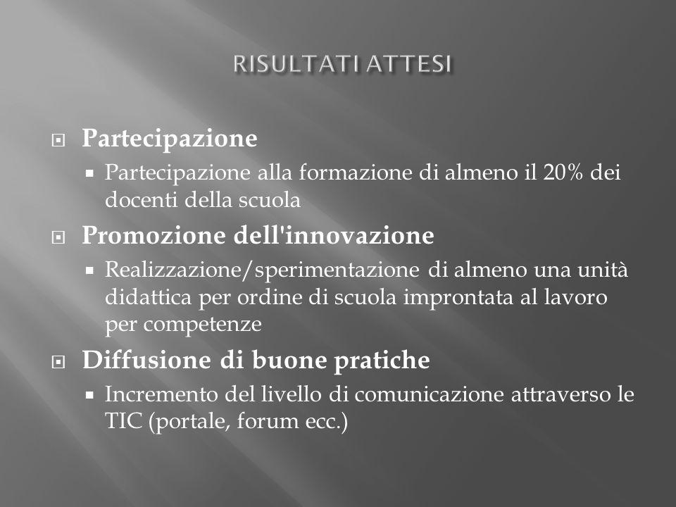 Promozione dell innovazione