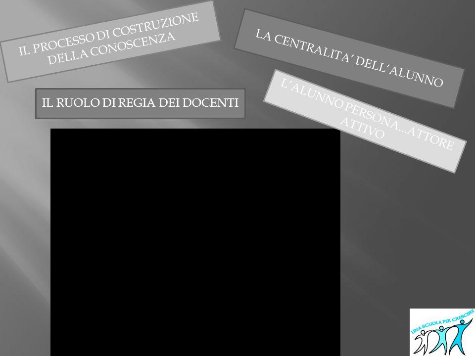 IL PROCESSO DI COSTRUZIONE DELLA CONOSCENZA LA CENTRALITA' DELL'ALUNNO