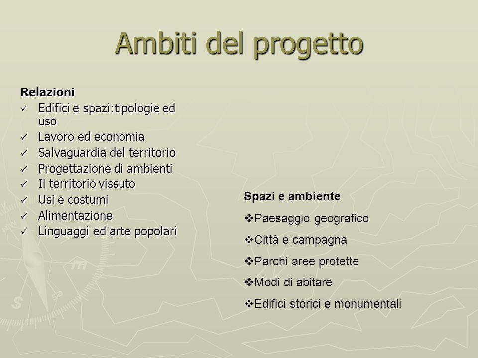 Ambiti del progetto Relazioni Edifici e spazi:tipologie ed uso