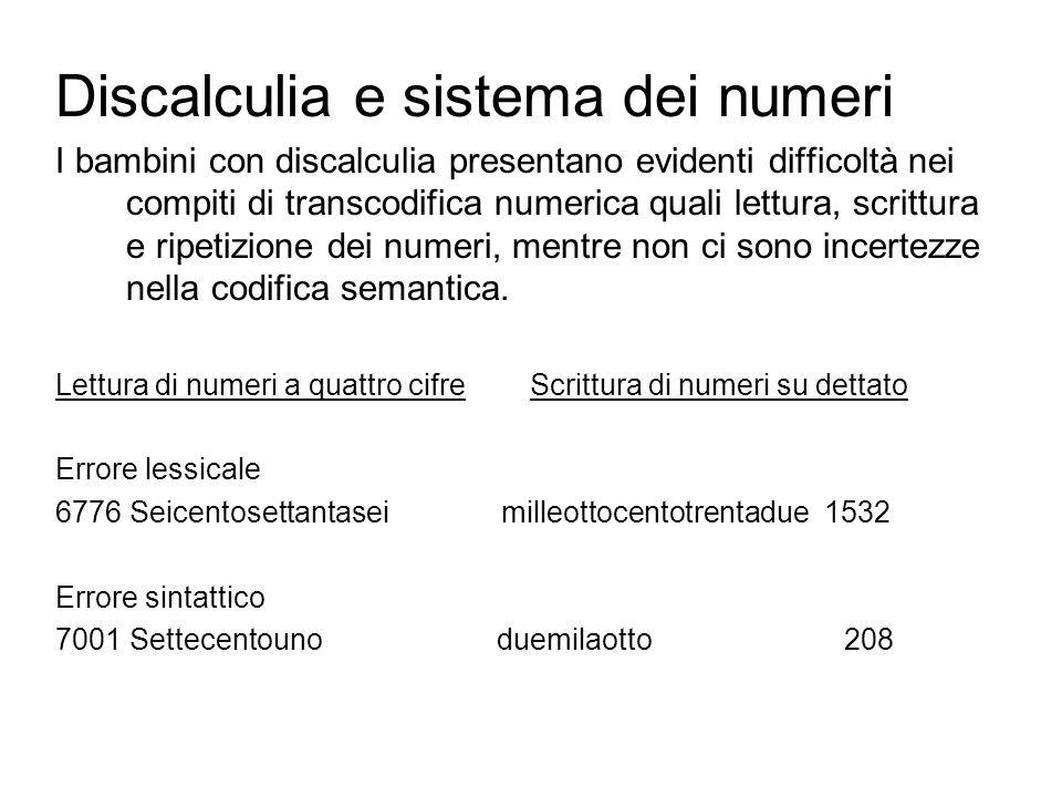 Discalculia e sistema dei numeri