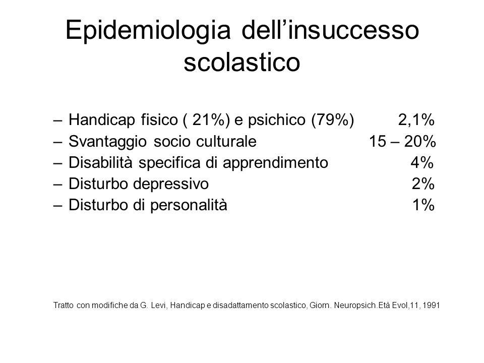 Epidemiologia dell'insuccesso scolastico
