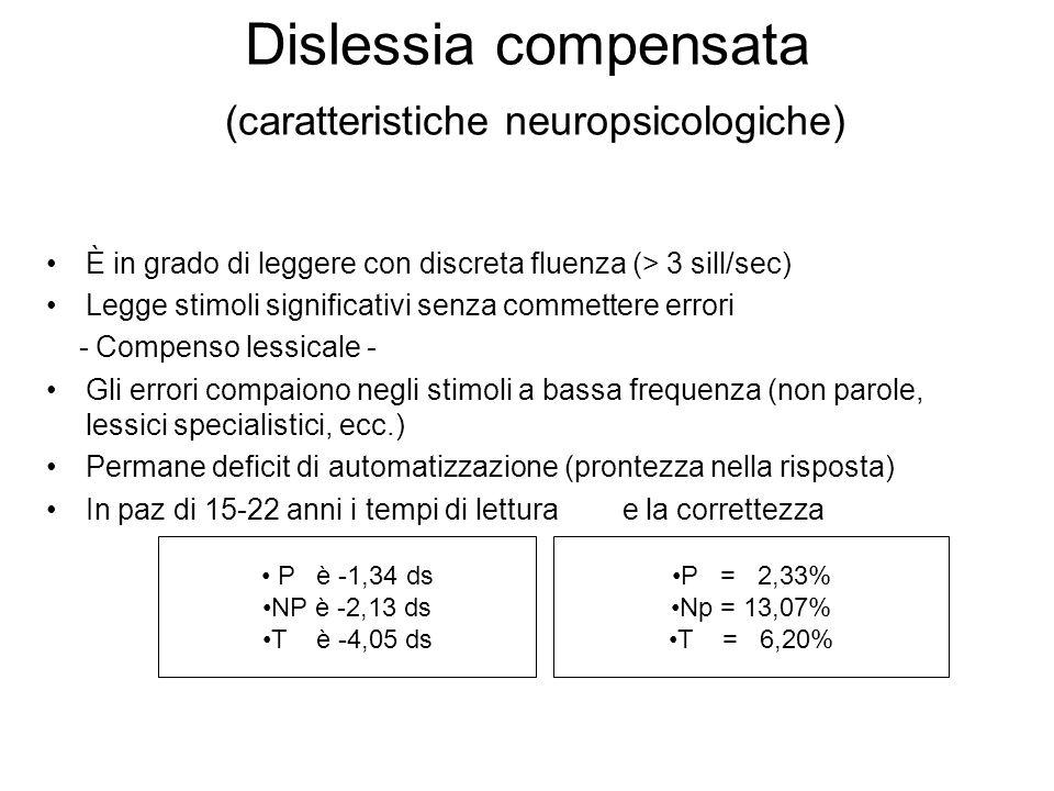 Dislessia compensata (caratteristiche neuropsicologiche)