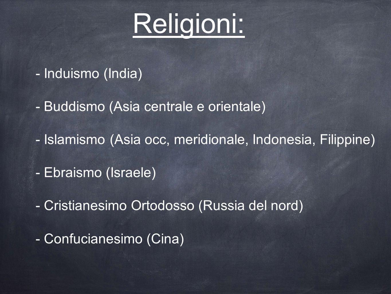 Religioni: Induismo (India) Buddismo (Asia centrale e orientale)
