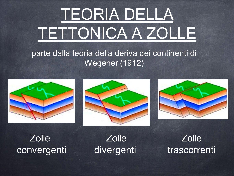 TEORIA DELLA TETTONICA A ZOLLE