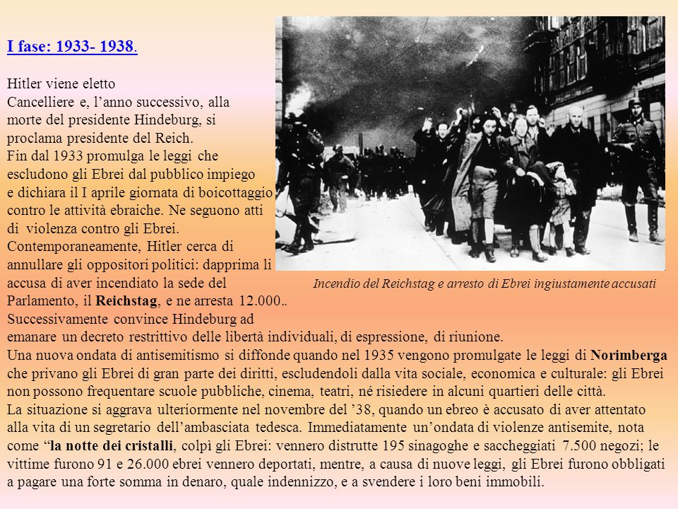 I fase: 1933- 1938. Hitler viene eletto