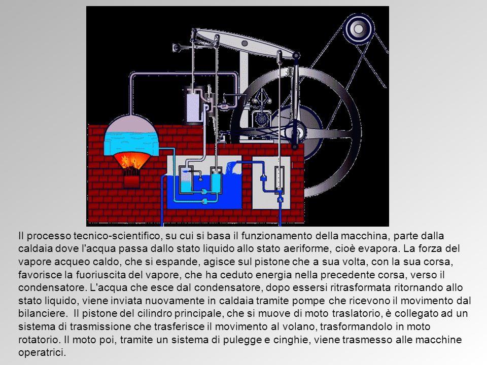 Il processo tecnico-scientifico, su cui si basa il funzionamento della macchina, parte dalla caldaia dove l acqua passa dallo stato liquido allo stato aeriforme, cioè evapora. La forza del vapore acqueo caldo, che si espande, agisce sul pistone che a sua volta, con la sua corsa, favorisce la fuoriuscita del vapore, che ha ceduto energia nella precedente corsa, verso il condensatore. L acqua che esce dal condensatore, dopo essersi ritrasformata ritornando allo stato liquido, viene inviata nuovamente in caldaia tramite pompe che ricevono il movimento dal bilanciere. Il pistone del cilindro principale, che si muove di moto traslatorio, è collegato ad un sistema di trasmissione che trasferisce il movimento al volano, trasformandolo in moto rotatorio. Il moto poi, tramite un sistema di pulegge e cinghie, viene trasmesso alle macchine operatrici.