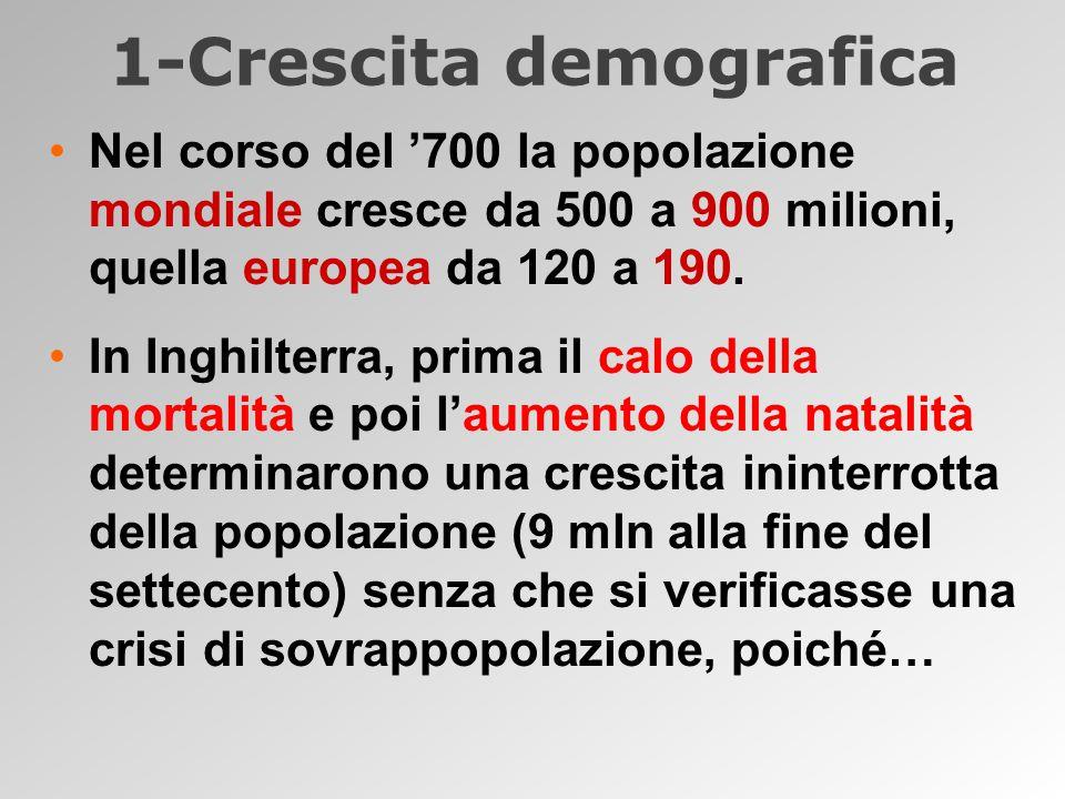 1-Crescita demografica