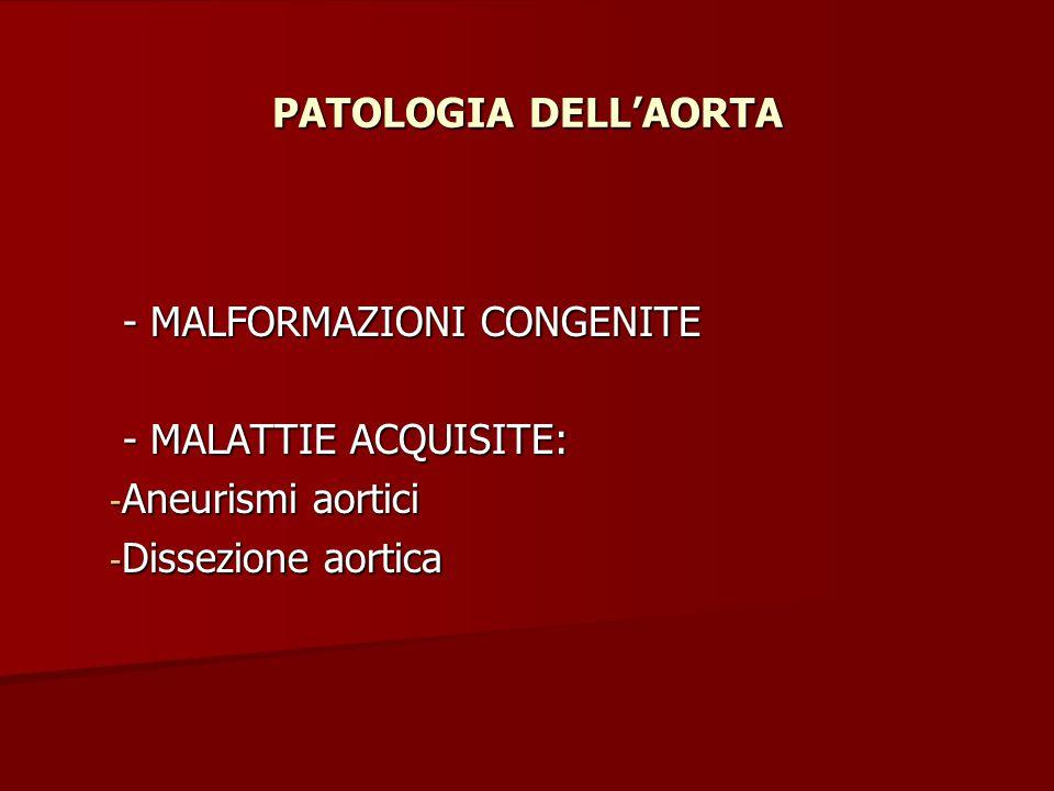 PATOLOGIA DELL'AORTA - MALFORMAZIONI CONGENITE. - MALATTIE ACQUISITE: Aneurismi aortici.