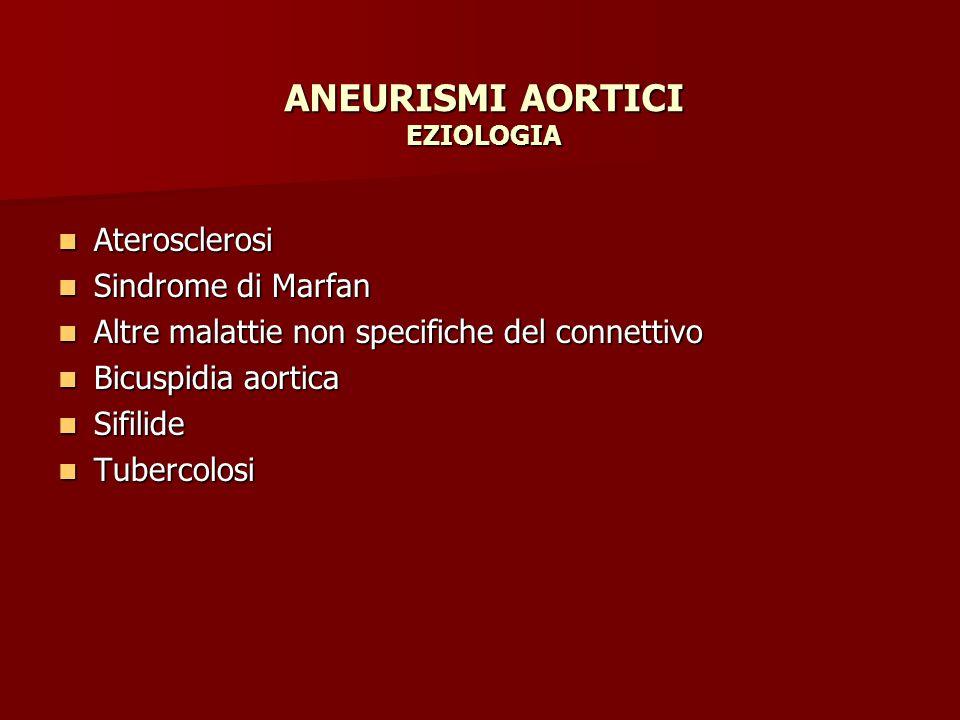 ANEURISMI AORTICI EZIOLOGIA