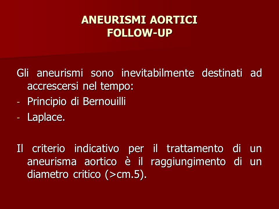 ANEURISMI AORTICI FOLLOW-UP