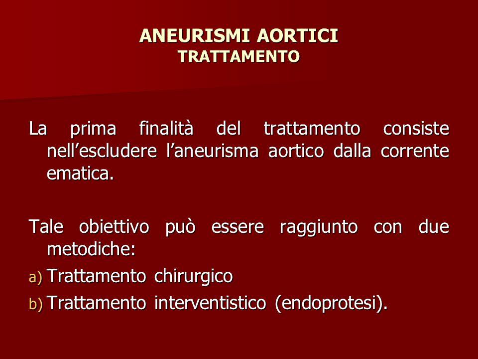 ANEURISMI AORTICI TRATTAMENTO