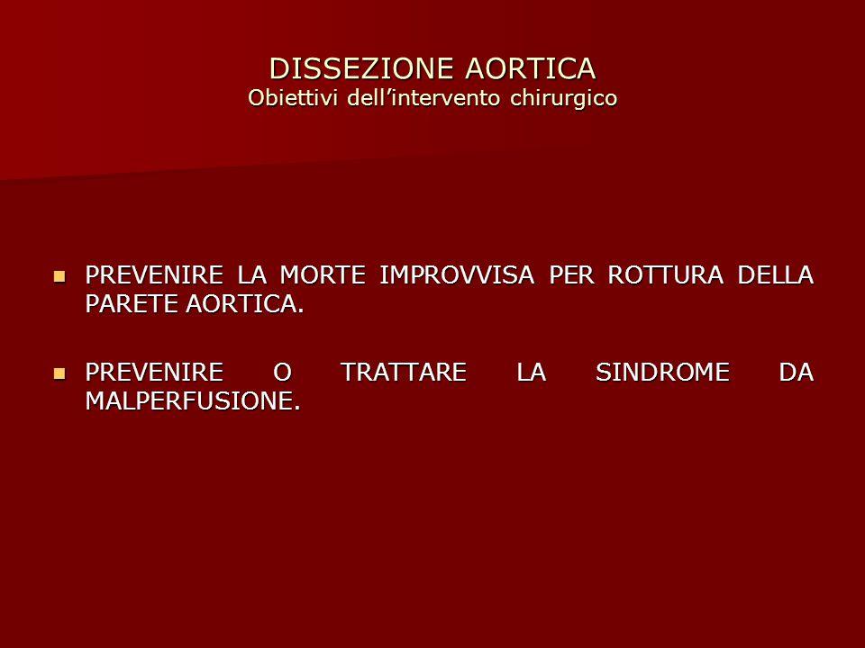 DISSEZIONE AORTICA Obiettivi dell'intervento chirurgico
