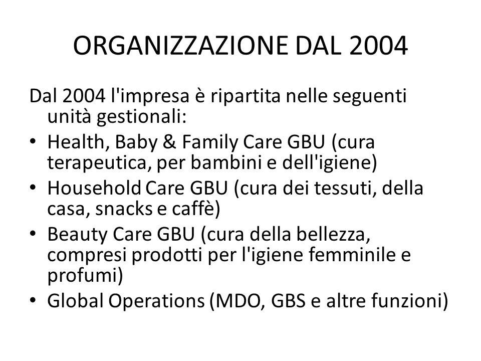 ORGANIZZAZIONE DAL 2004 Dal 2004 l impresa è ripartita nelle seguenti unità gestionali: