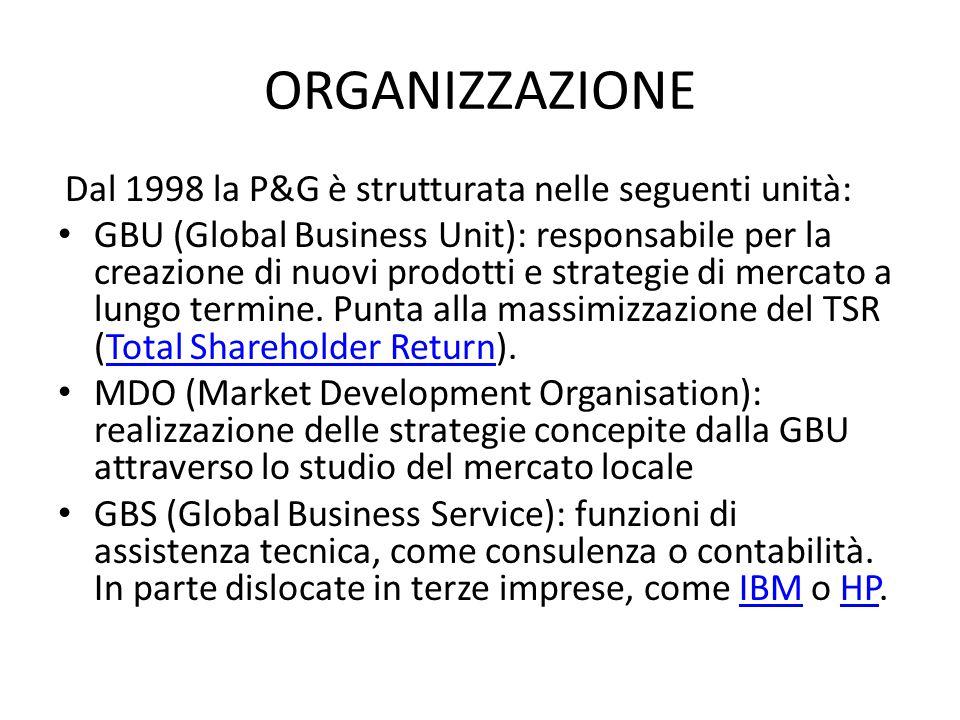 ORGANIZZAZIONE Dal 1998 la P&G è strutturata nelle seguenti unità: