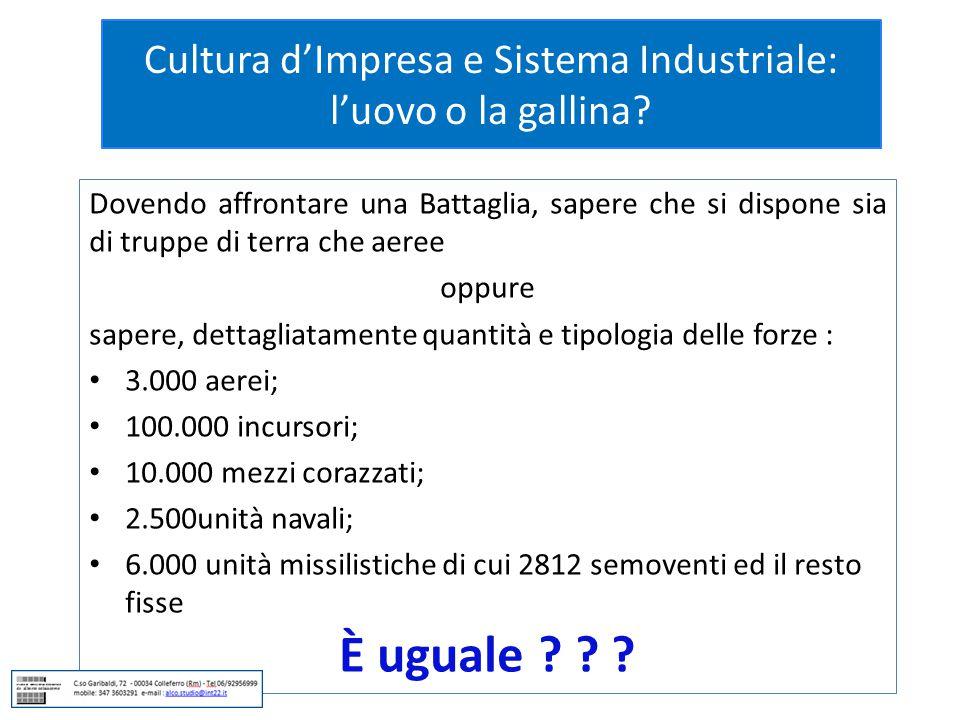Cultura d'Impresa e Sistema Industriale: l'uovo o la gallina
