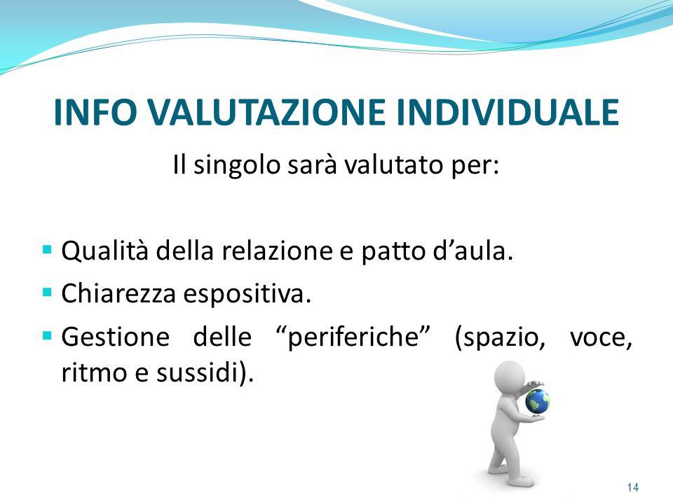 INFO VALUTAZIONE INDIVIDUALE