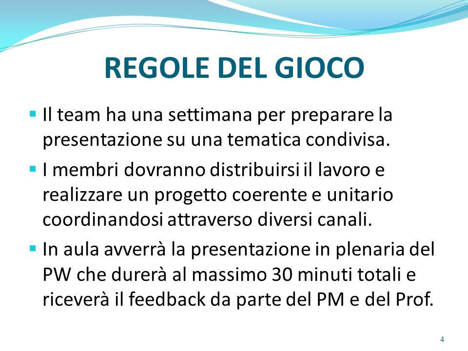 REGOLE DEL GIOCO Il team ha una settimana per preparare la presentazione su una tematica condivisa.