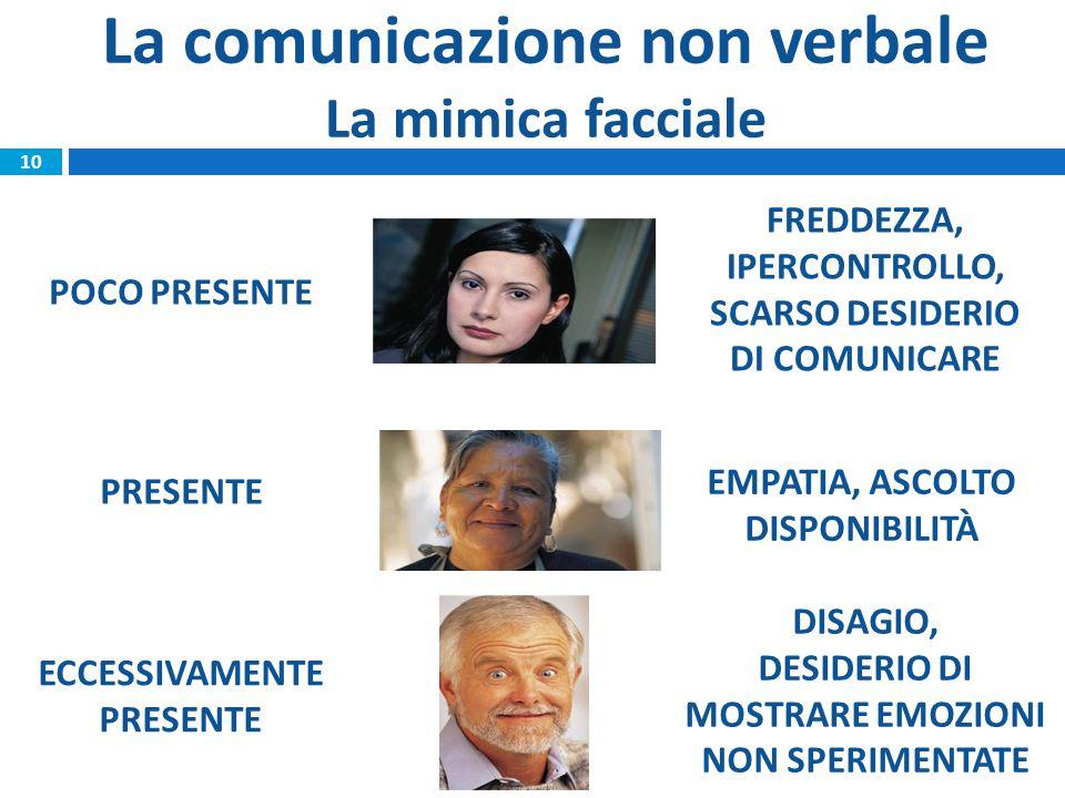 La comunicazione non verbale La mimica facciale