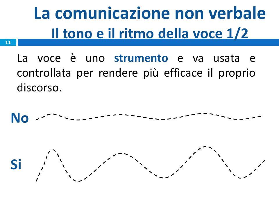 La comunicazione non verbale Il tono e il ritmo della voce 1/2