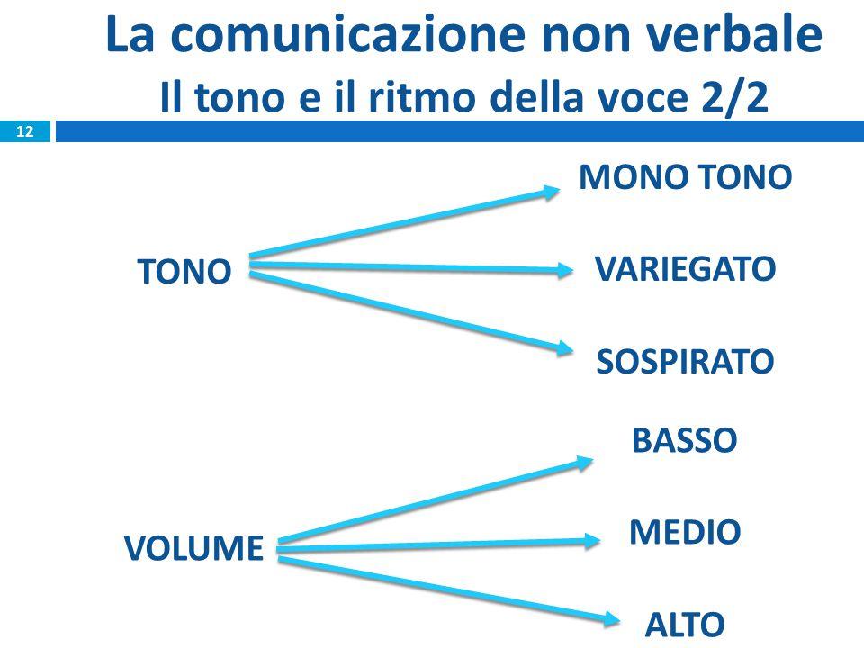 La comunicazione non verbale Il tono e il ritmo della voce 2/2