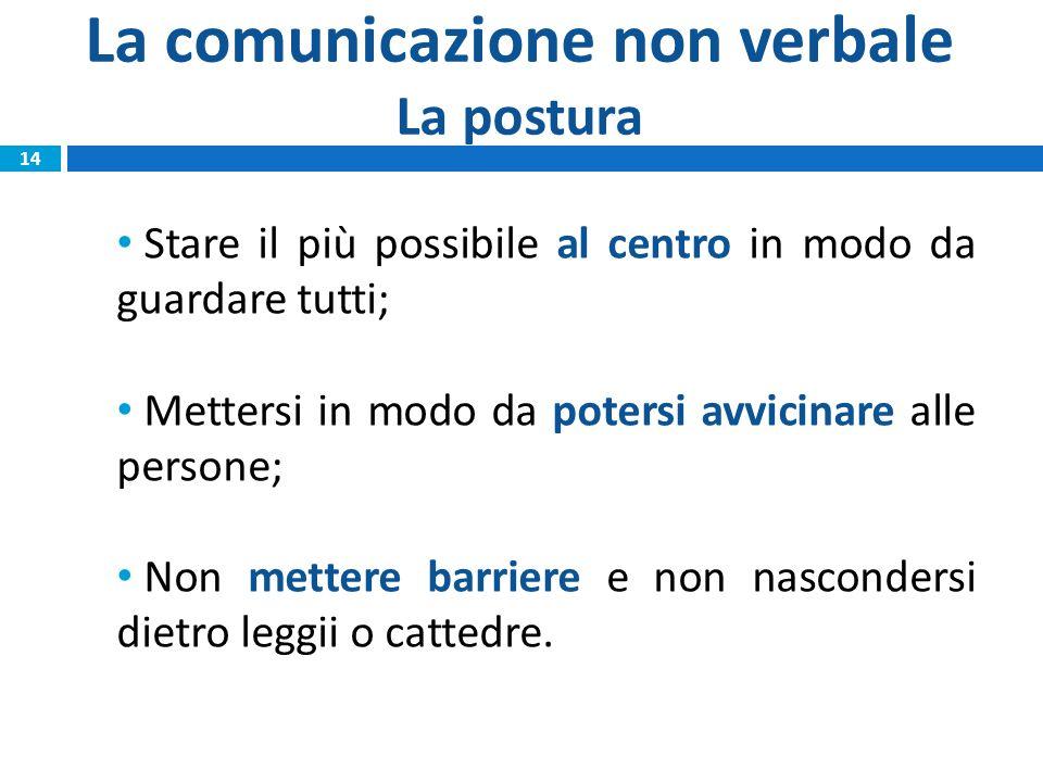 La comunicazione non verbale La postura