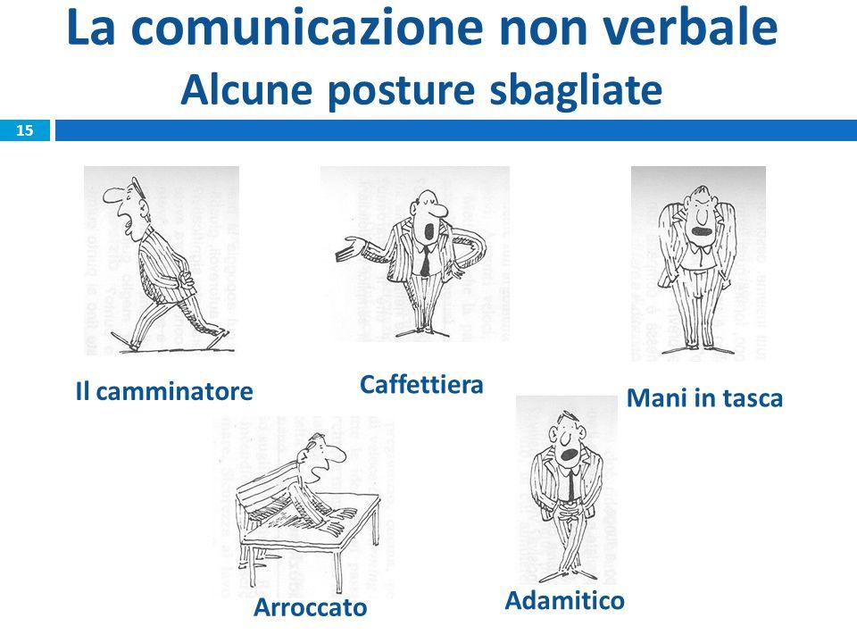 La comunicazione non verbale Alcune posture sbagliate