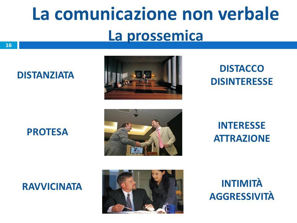 La comunicazione non verbale La prossemica
