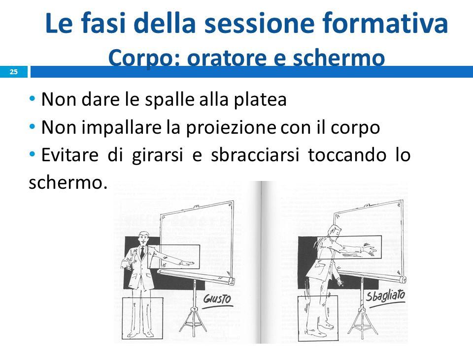 Le fasi della sessione formativa Corpo: oratore e schermo