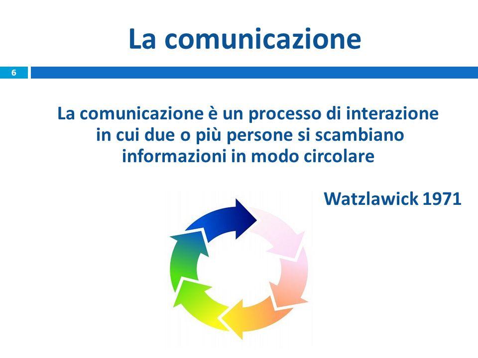La comunicazione La comunicazione è un processo di interazione