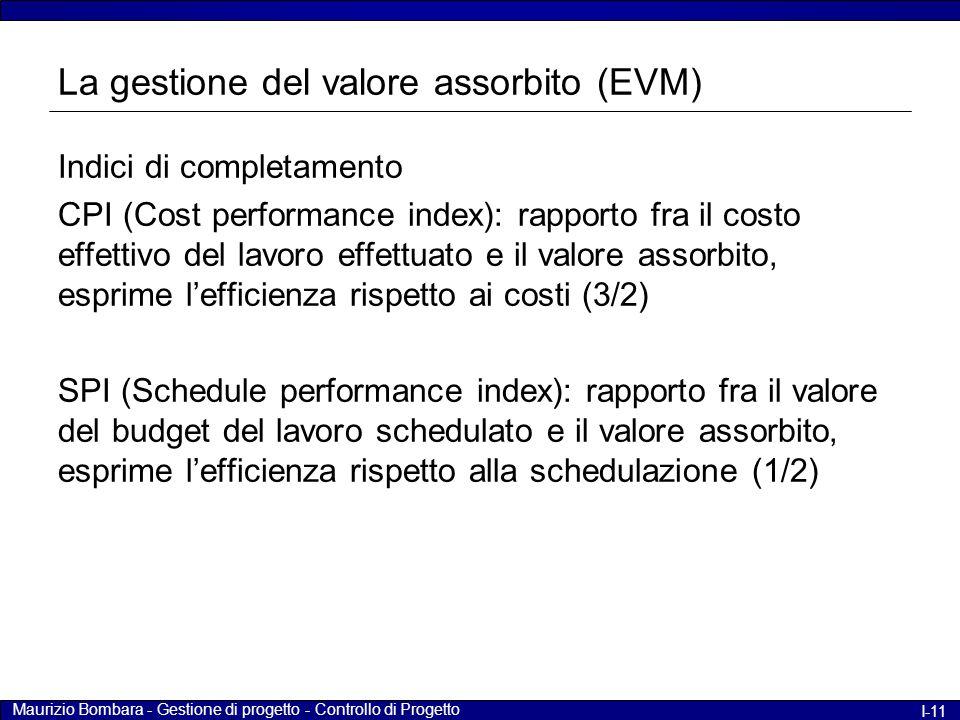 La gestione del valore assorbito (EVM)