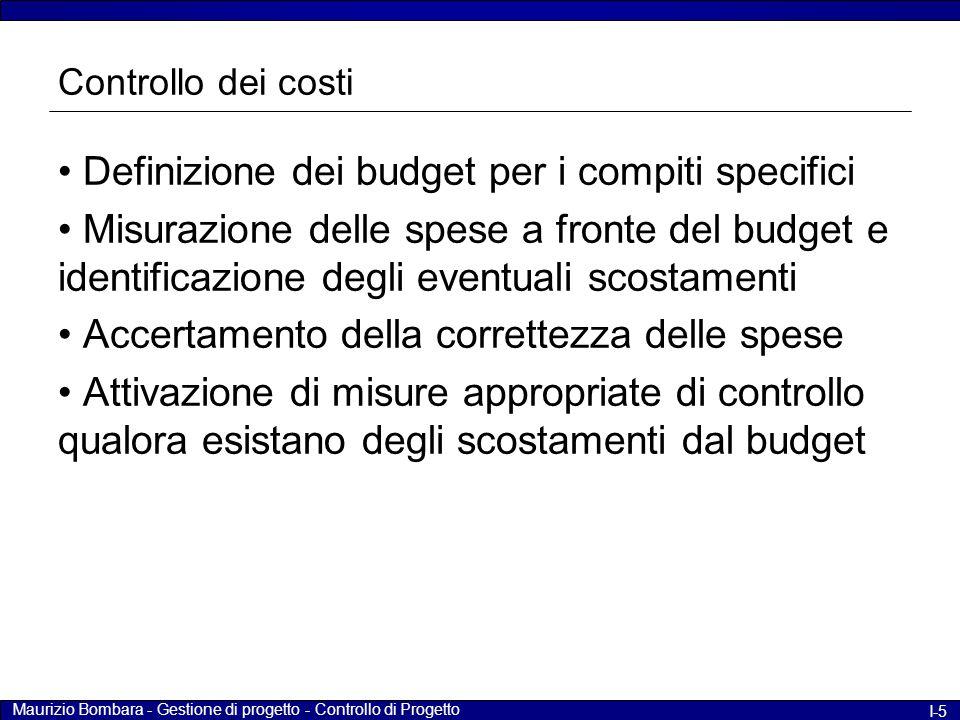 Definizione dei budget per i compiti specifici