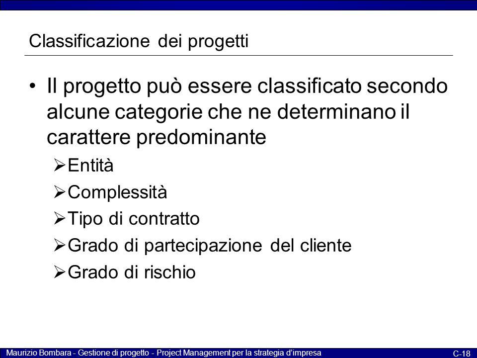 Classificazione dei progetti