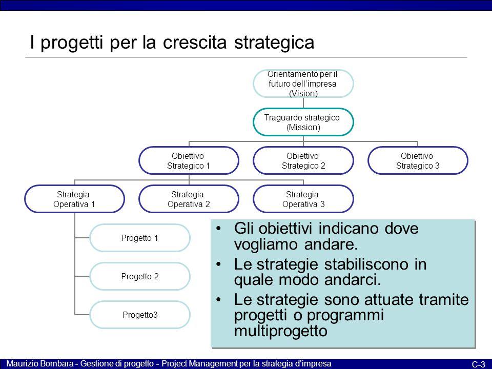 I progetti per la crescita strategica