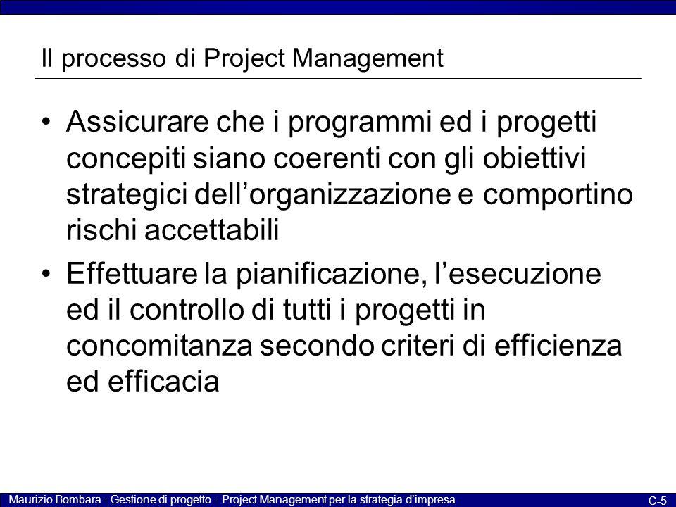 Il processo di Project Management
